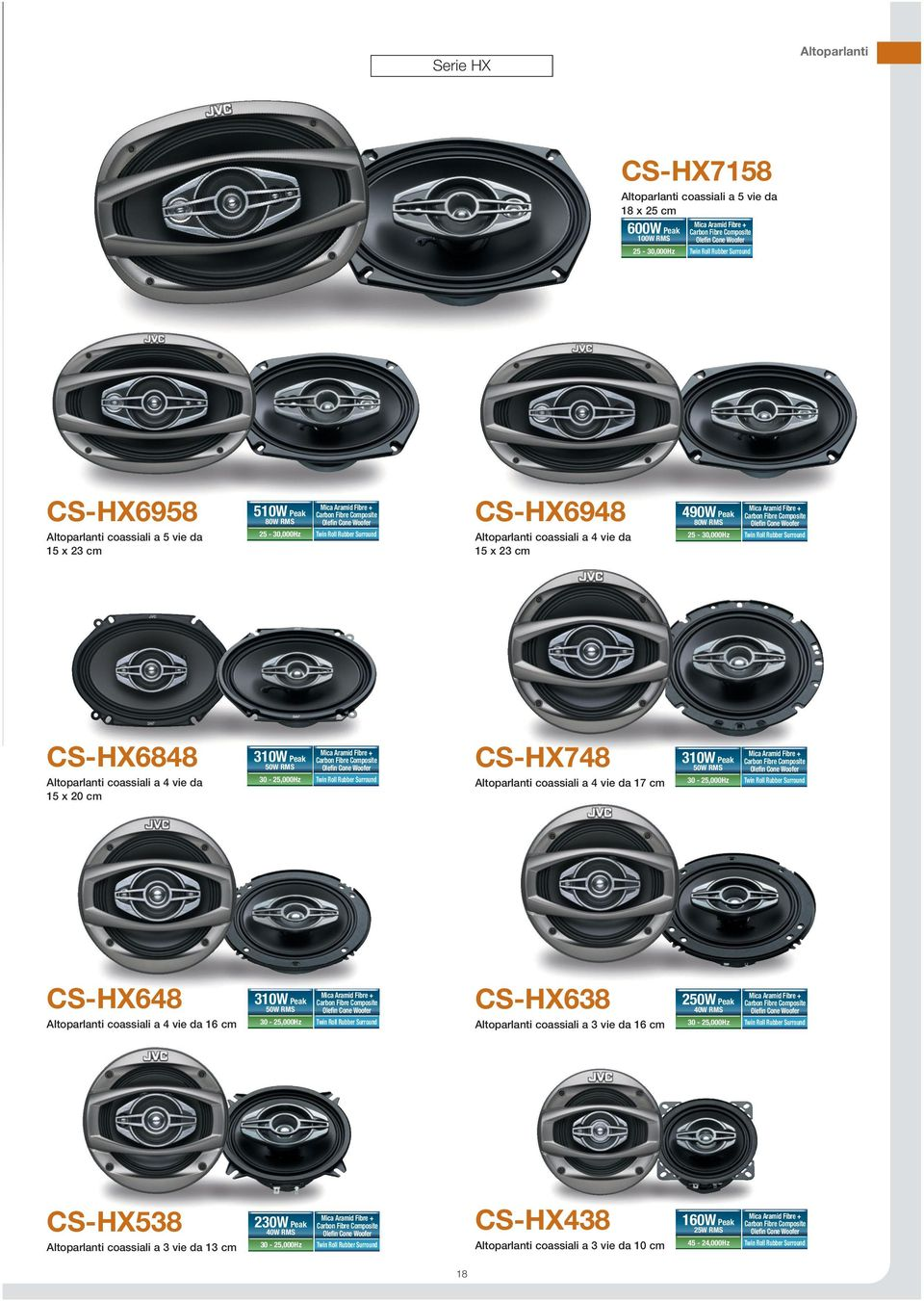 15 x 23 cm 490W Peak 80W RMS 25-30,000Hz Mica Aramid Fibre + Carbon Fibre Composite Olefin Cone Twin Roll Rubber Surround CS-HX6848 Altoparlanti coassiali a 4 vie da 15 x 20 cm 310W Peak 50W RMS