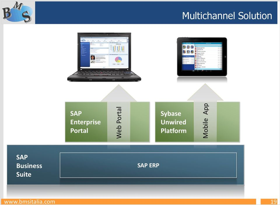 Sybase Unwired Platform SAP