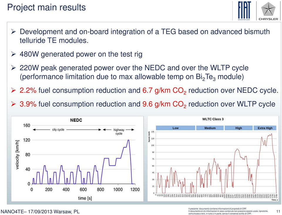 480W generated power on the test rig 220W peak generated power over the NEDC and over the WLTP cycle