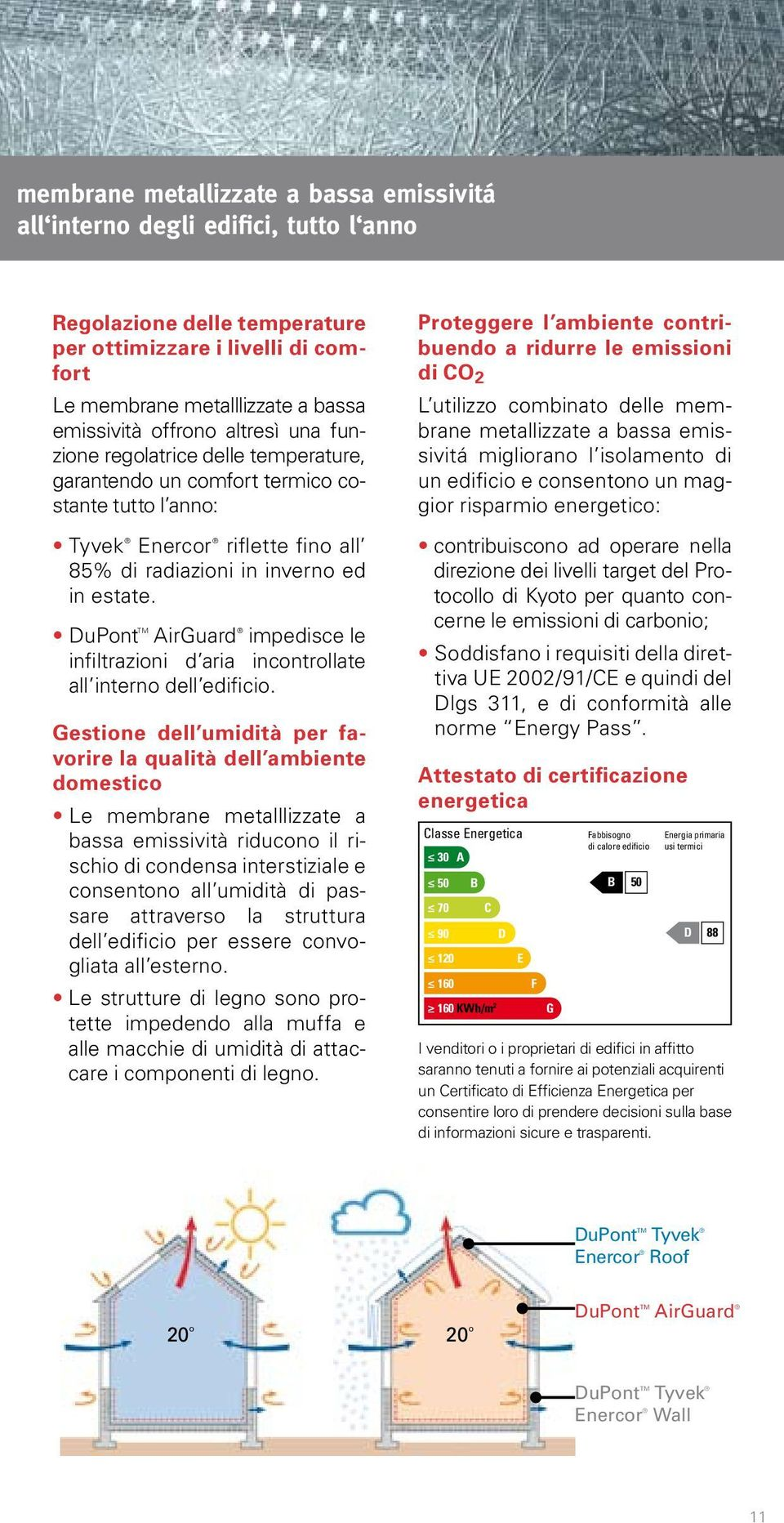 DuPont TM AirGuard impedisce le infiltrazioni d aria incontrollate all interno dell edificio.