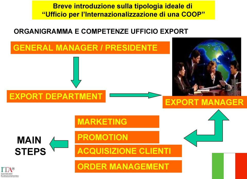 UFFICIO EXPORT GENERAL MANAGER / PRESIDENTE EXPORT DEPARTMENT