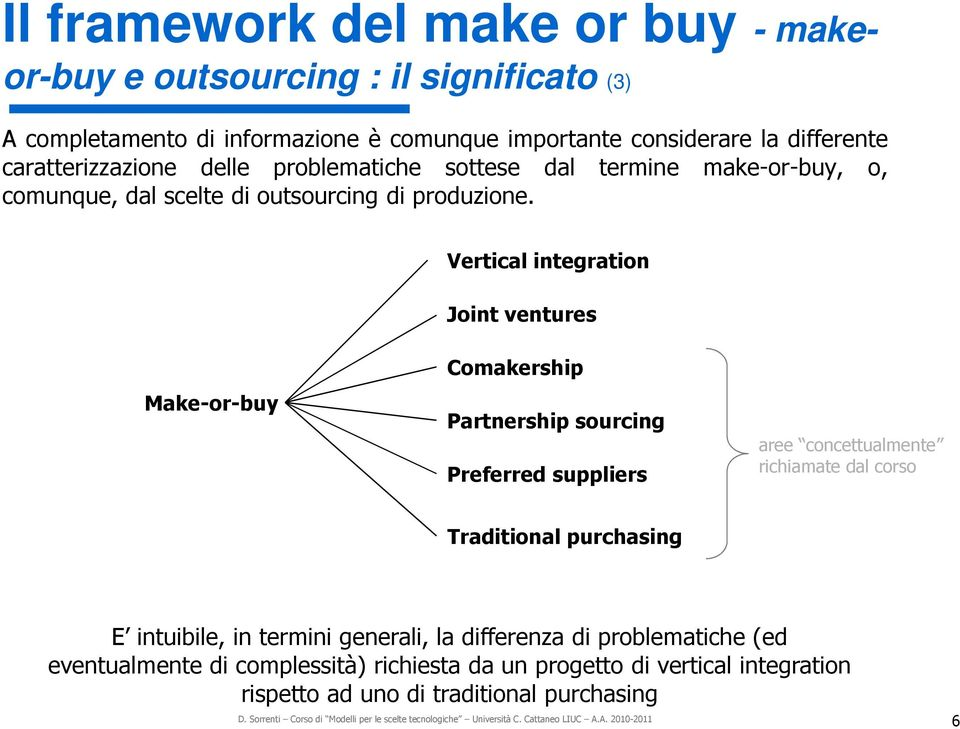 Vertical integration Joint ventures Make-or-buy Comakership Partnership sourcing Preferred suppliers aree concettualmente richiamate dal corso Traditional