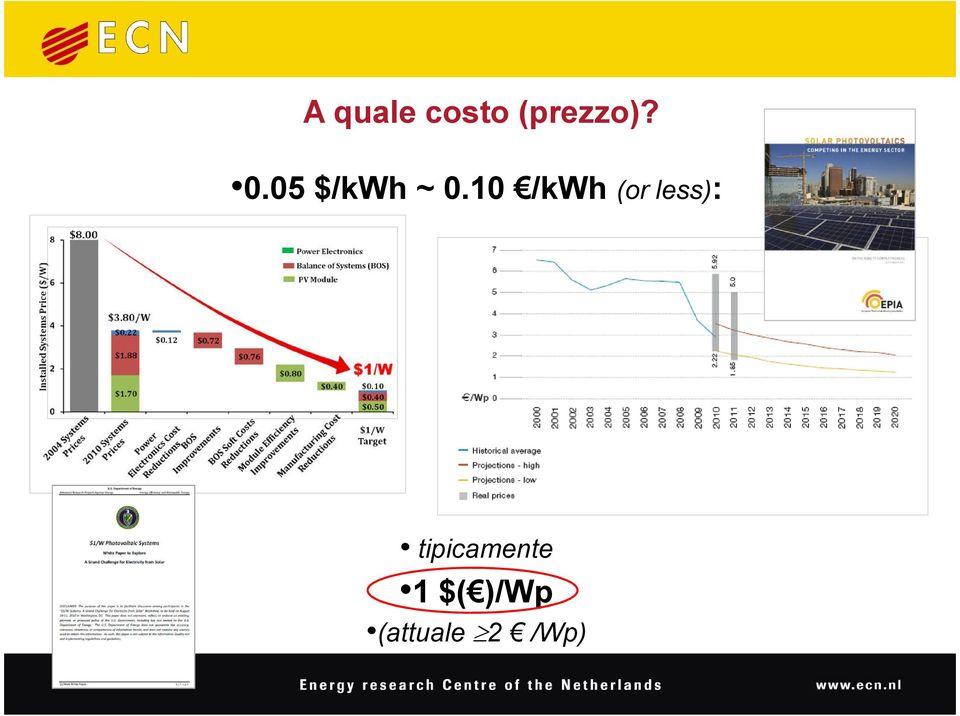10 /kwh (or less):