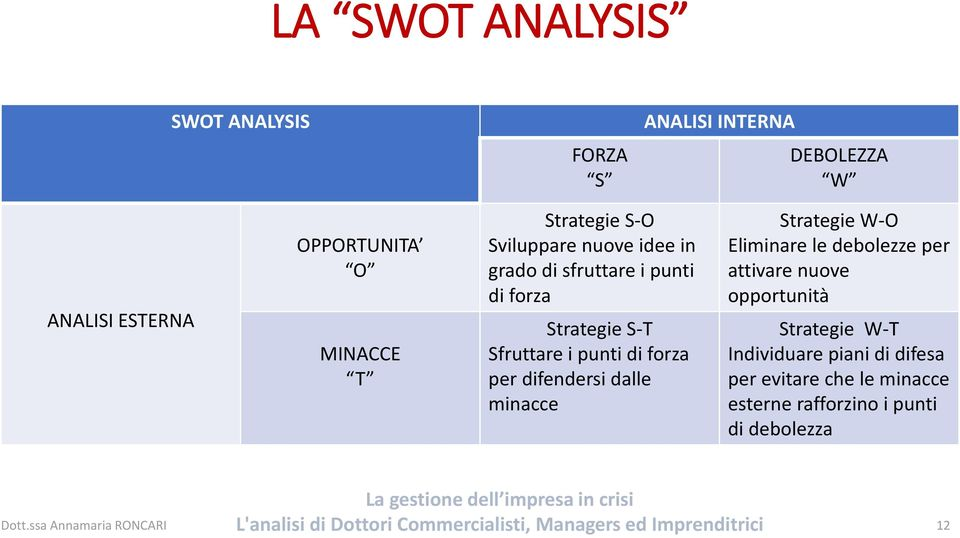Swot analysis of dell in pdf
