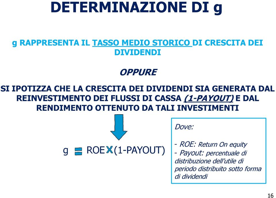 (1-PAYOUT) E DAL RENDIMENTO OTTENUTO DA TALI INVESTIMENTI Dove: g ROE (1-PAYOUT) - ROE: Return On