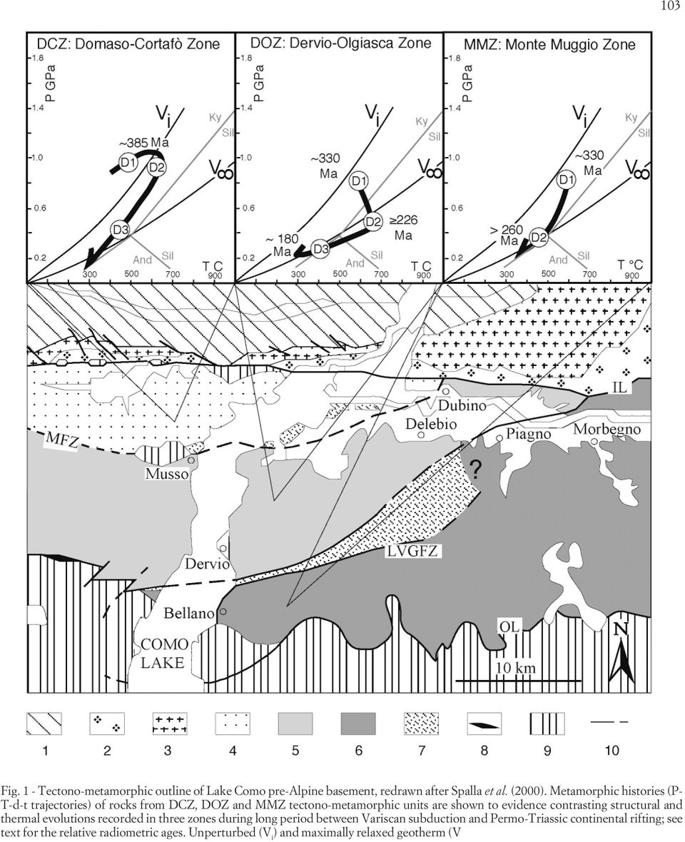 during long period between Variscan subduction and Permo-Triassic continental rifting; see text for the relative radiometric ages.