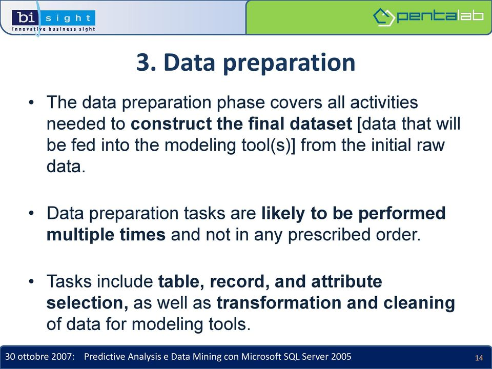 Data preparation tasks are likely to be performed multiple times and not in any prescribed order.