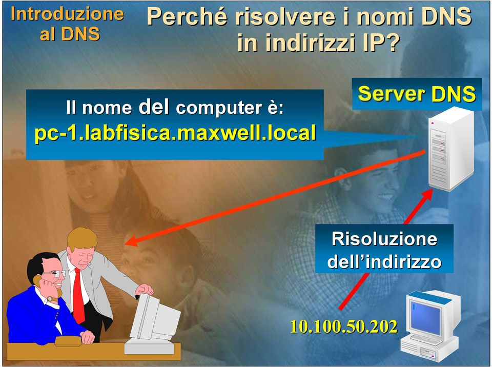 Il nome del computer è: Server DNS pc-1.