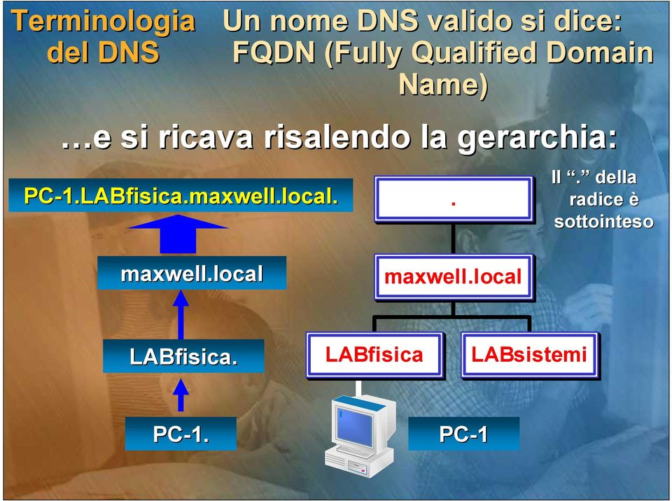 PC-1.LABfisica.maxwell.local. maxwell.local LABfisica. PC-1.