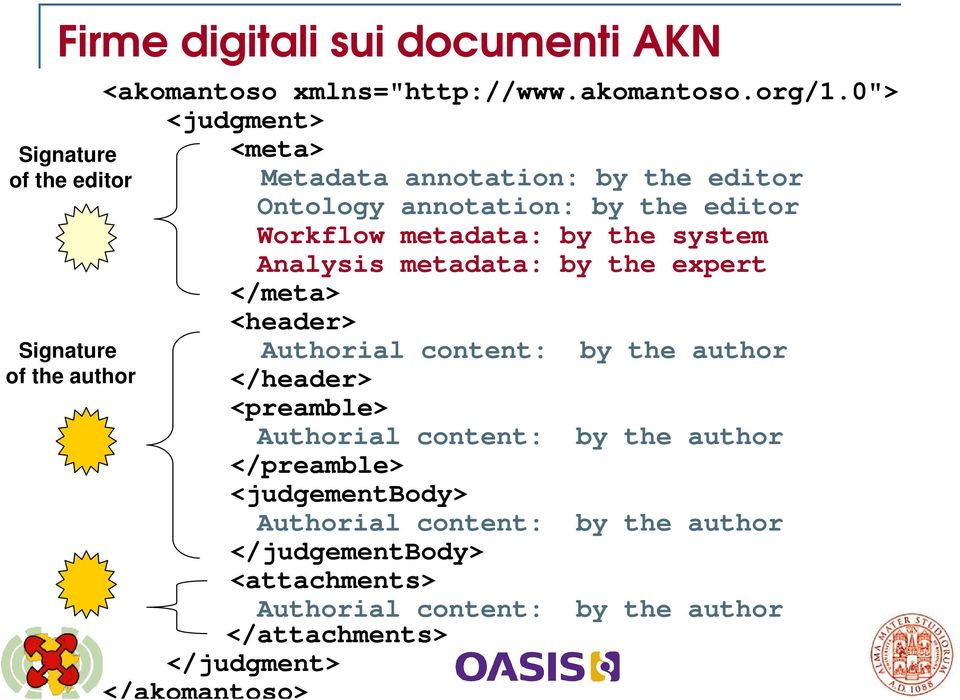 metadata: by the expert </meta> <header> Authorial content: by the author </header> <preamble> Authorial content: by the author