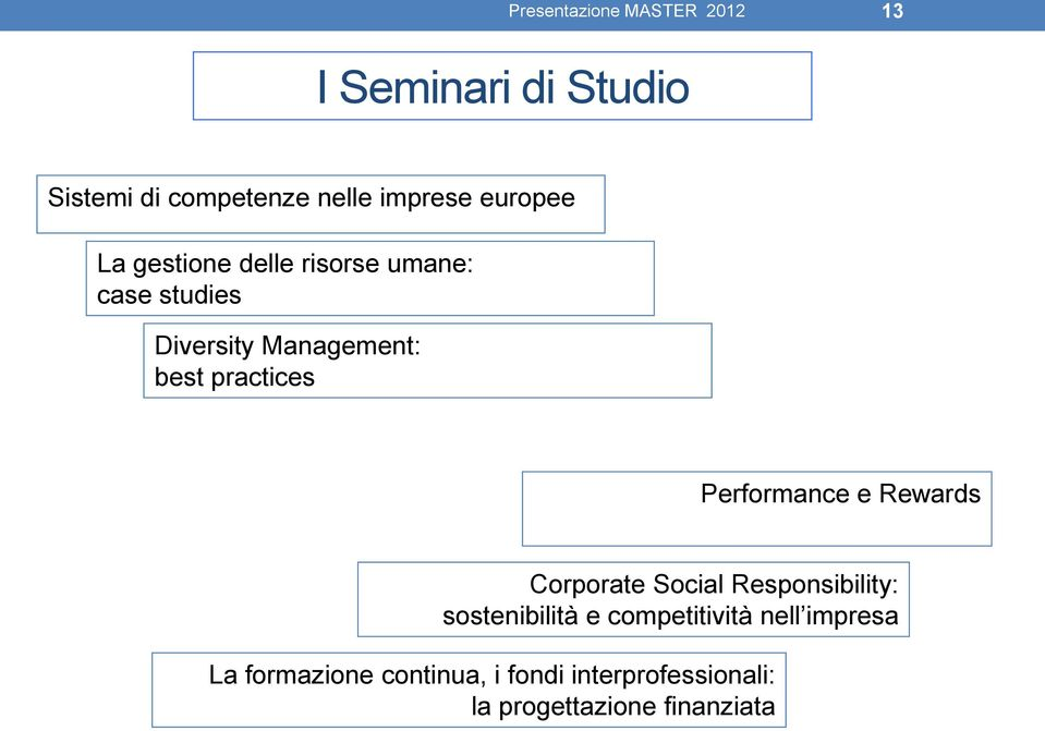 Performance e Rewards Corporate Social Responsibility: sostenibilità e