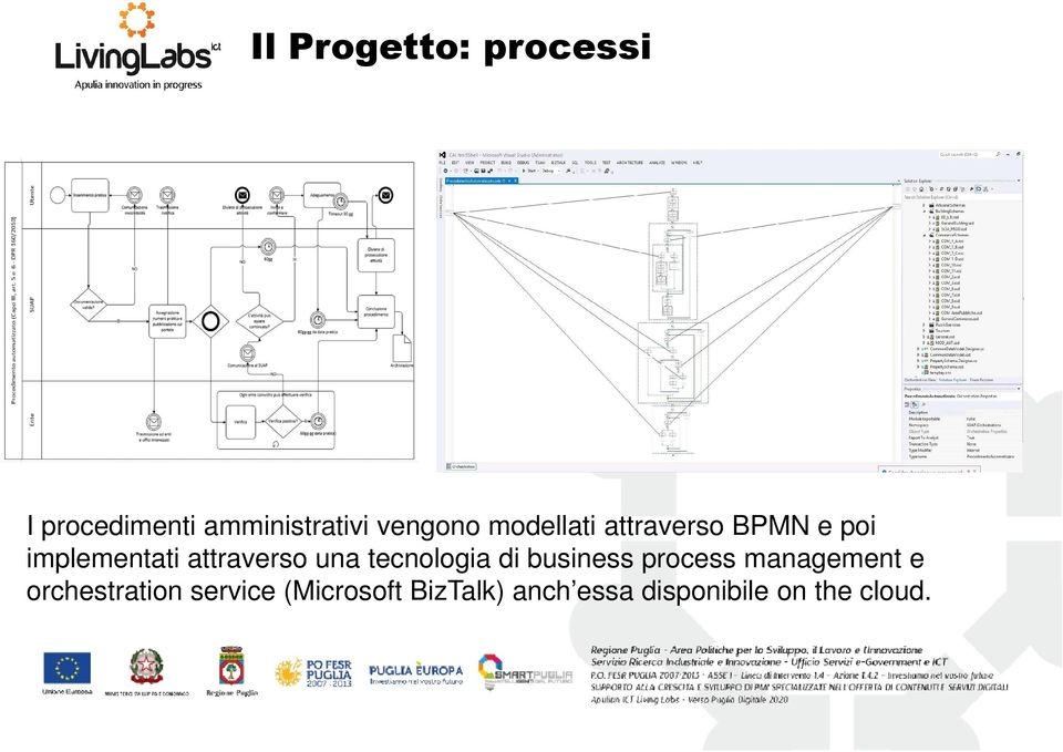 tecnologia di business process management e orchestration