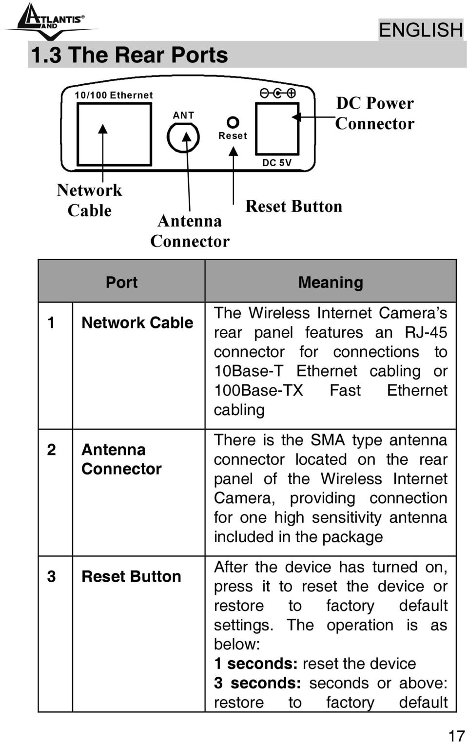 antenna connector located on the rear panel of the Wireless Internet Camera, providing connection for one high sensitivity antenna included in the package After the device has turned