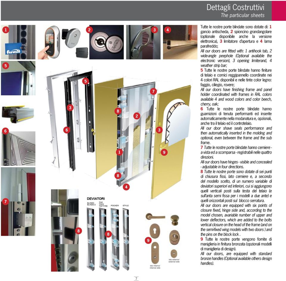peephole (Optional available the electronic version), 3 opening limiterand, 4 weather strip bar; 5 Tutte le nostre porte blindate hanno finiture di telaio e cornici reggipannello coordinate nei 4