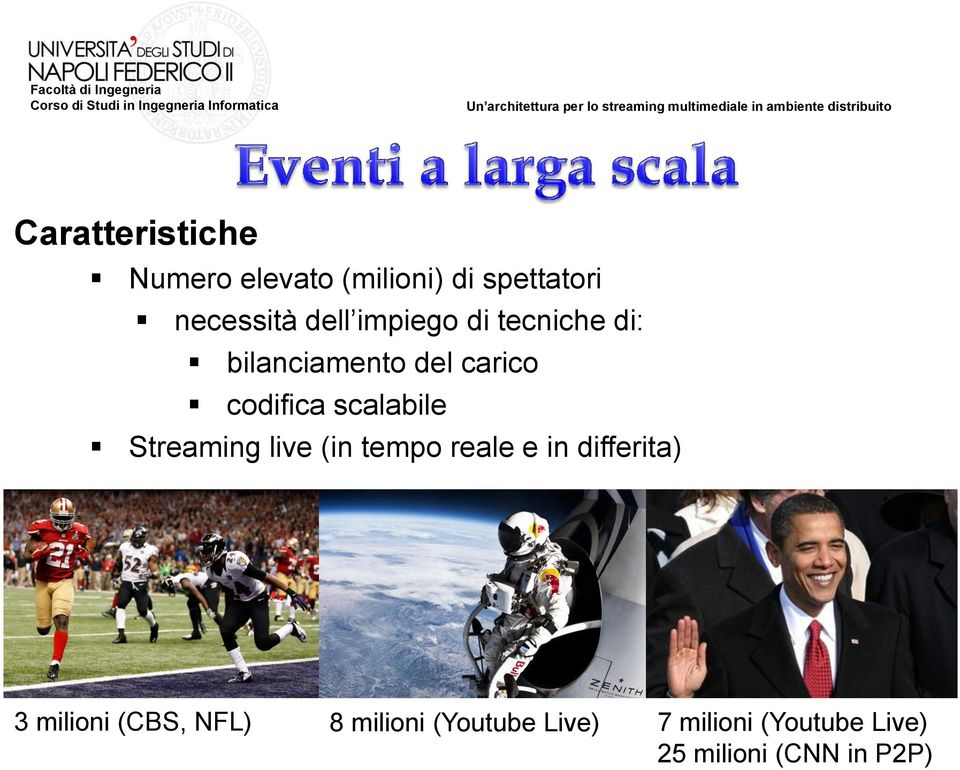 Streaming live (in tempo reale e in differita) 3 milioni (CBS, NFL) 8