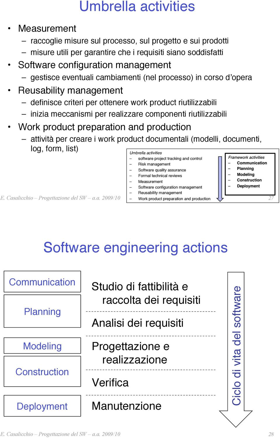 "riutilizzabili"" Work product preparation and production"" # attività per creare i work product documentali (modelli, documenti, log, form, list)"" Umbrella activities"" # software project tracking and"