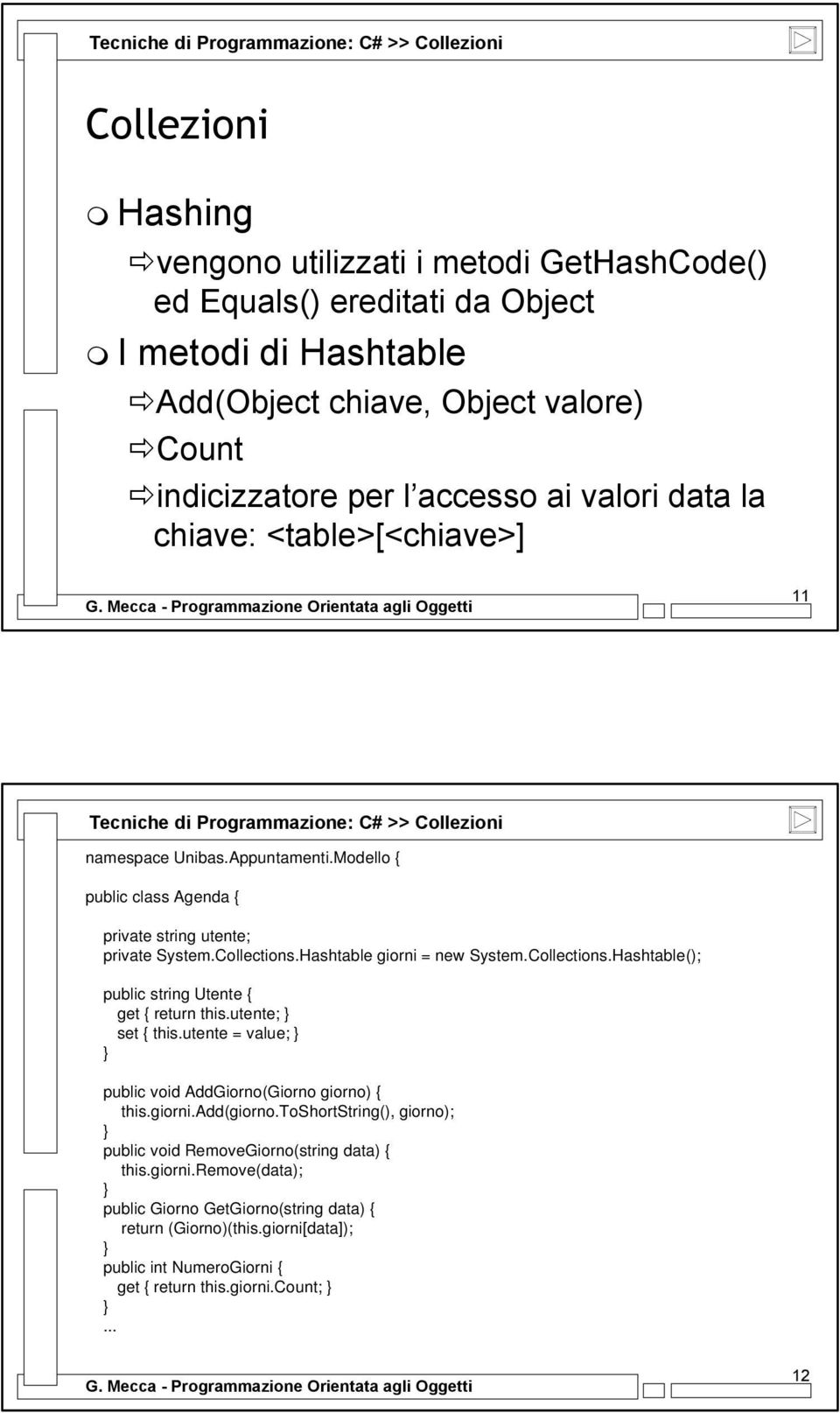 Modello { public class Agenda { private string utente; private System.Collections.Hashtable giorni = new System.Collections.Hashtable(); public string Utente { get { return this.utente; set { this.