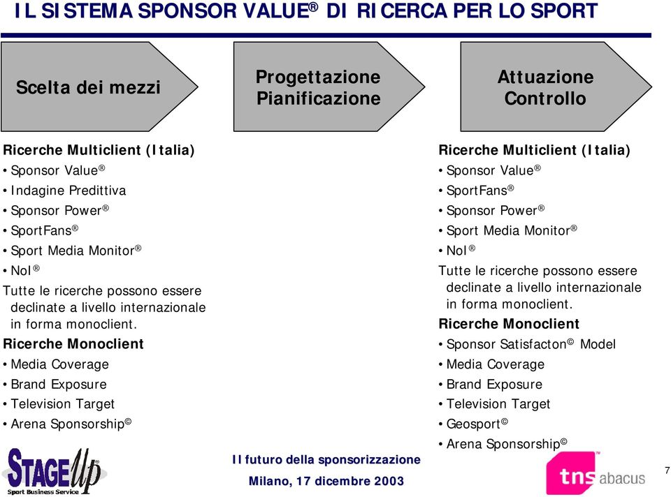 icerche Monoclient Media Coverage Brand Exposure Television Target Arena Sponsorship icerche Multiclient (Italia) Sponsor Value SportFans Sponsor Power Sport Media Monitor