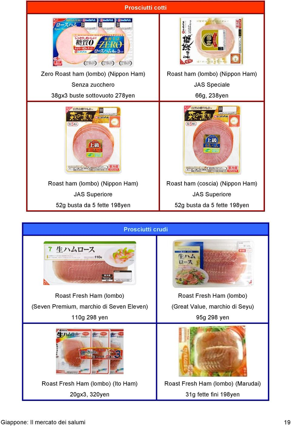 198yen Prosciutti crudi Roast Fresh Ham (lombo) Roast Fresh Ham (lombo) (Seven Premium, marchio di Seven Eleven) (Great Value, marchio di Seyu) 110g