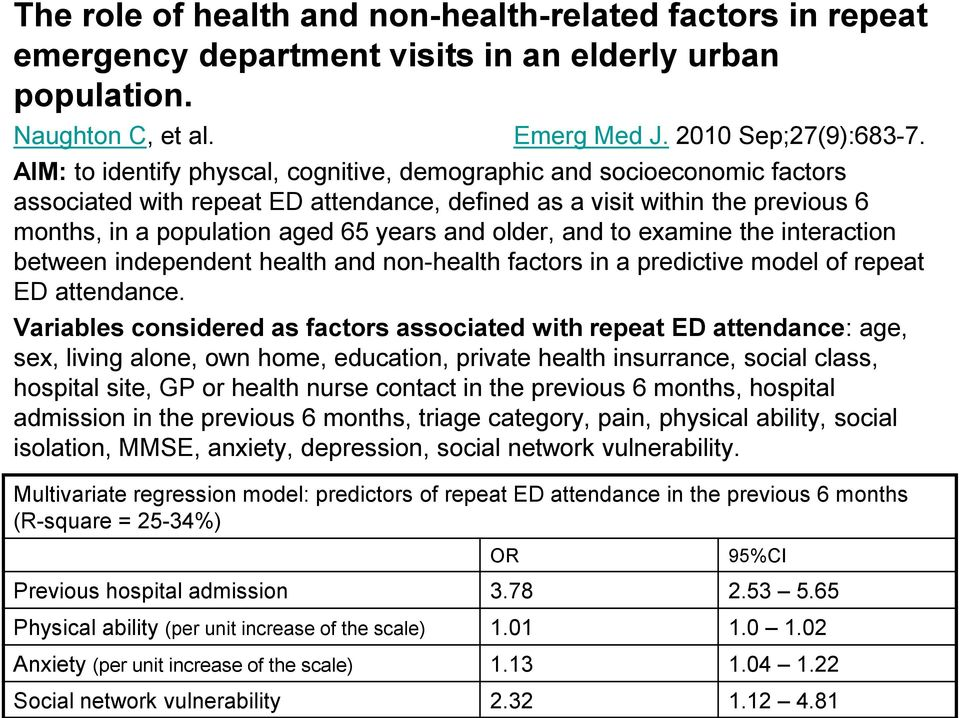 older, and to examine the interaction between independent health and non-health factors in a predictive model of repeat ED attendance.