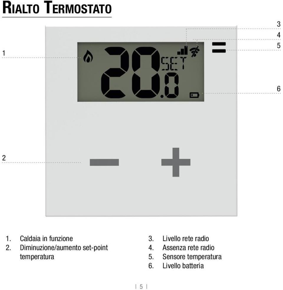 Diminuzione/aumento set-point temperatura 3.