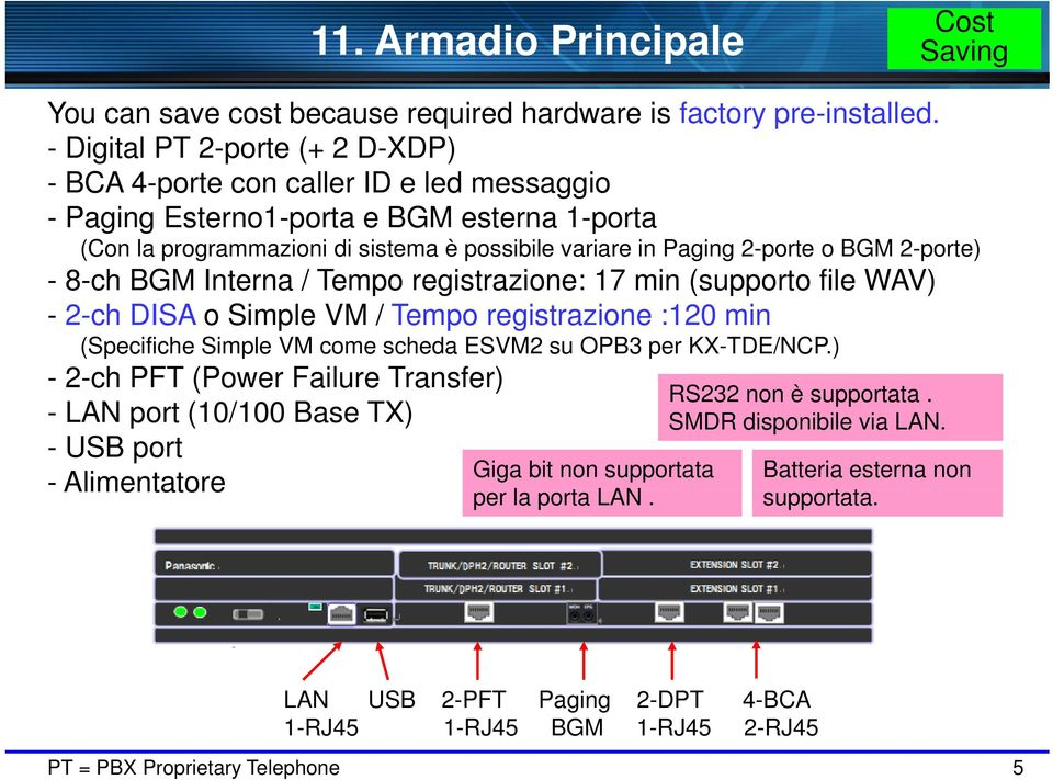 2-porte) - 8-ch BGM Interna / Tempo registrazione: 17 min (supporto file WAV) - 2-ch DISA o Simple VM / Tempo registrazione :120 min (Specifiche Simple VM come scheda ESVM2 su OPB3 per KX-TDE/NCP.