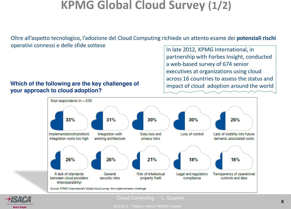 Insight, conducted a web-based survey of 674 senior executives at organizations using cloud across 16 countries to assess the