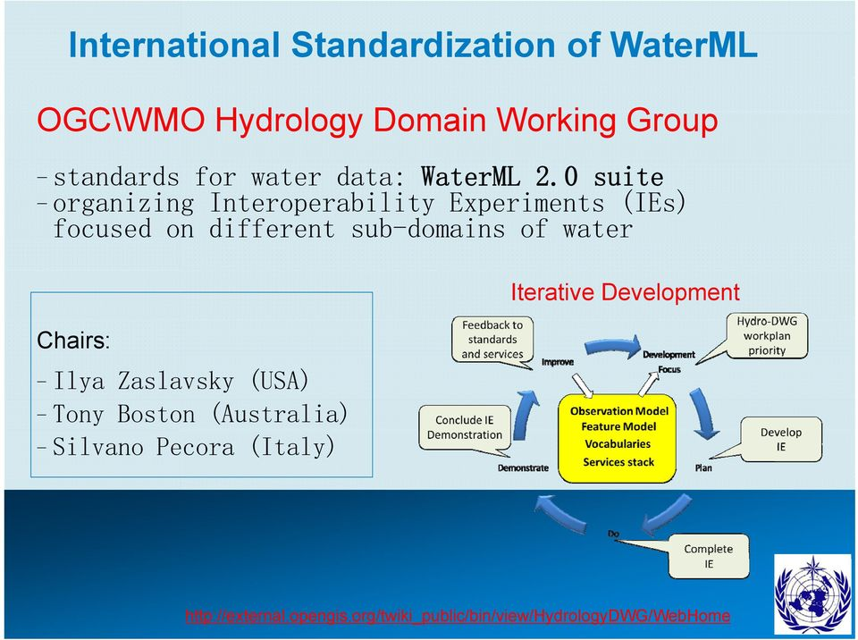 0 suite - organizing Interoperability Experiments (IEs) focused on different sub-domains of water