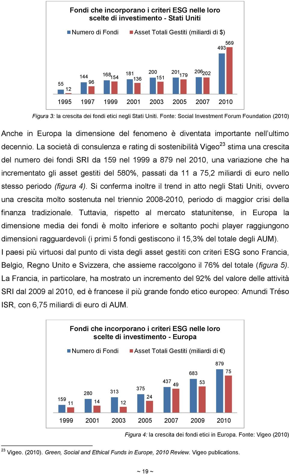 Fonte: Social Investment Forum Foundation (2010) Anche in Europa la dimensione del fenomeno è diventata importante nell ultimo decennio.