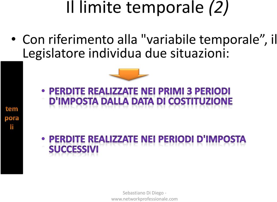 """variabile temporale, il"