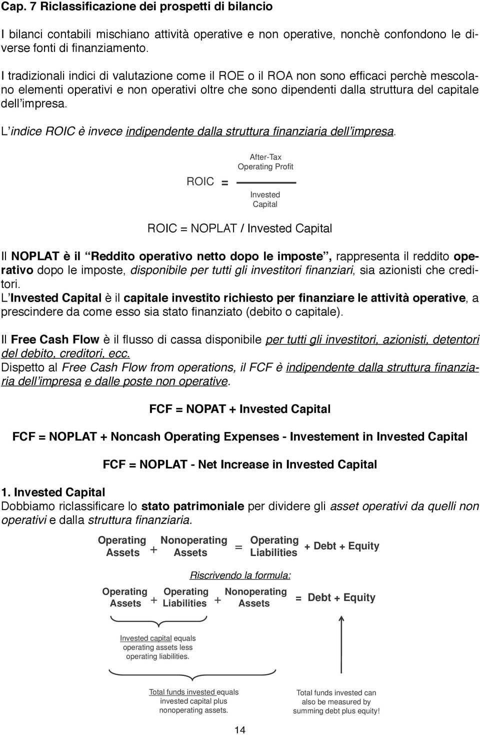 sono (ROIC) dipendenti is calculated by dividing dalla the struttura del capitale company s after-tax operating profits by the amount of net capital all dell'impresa.