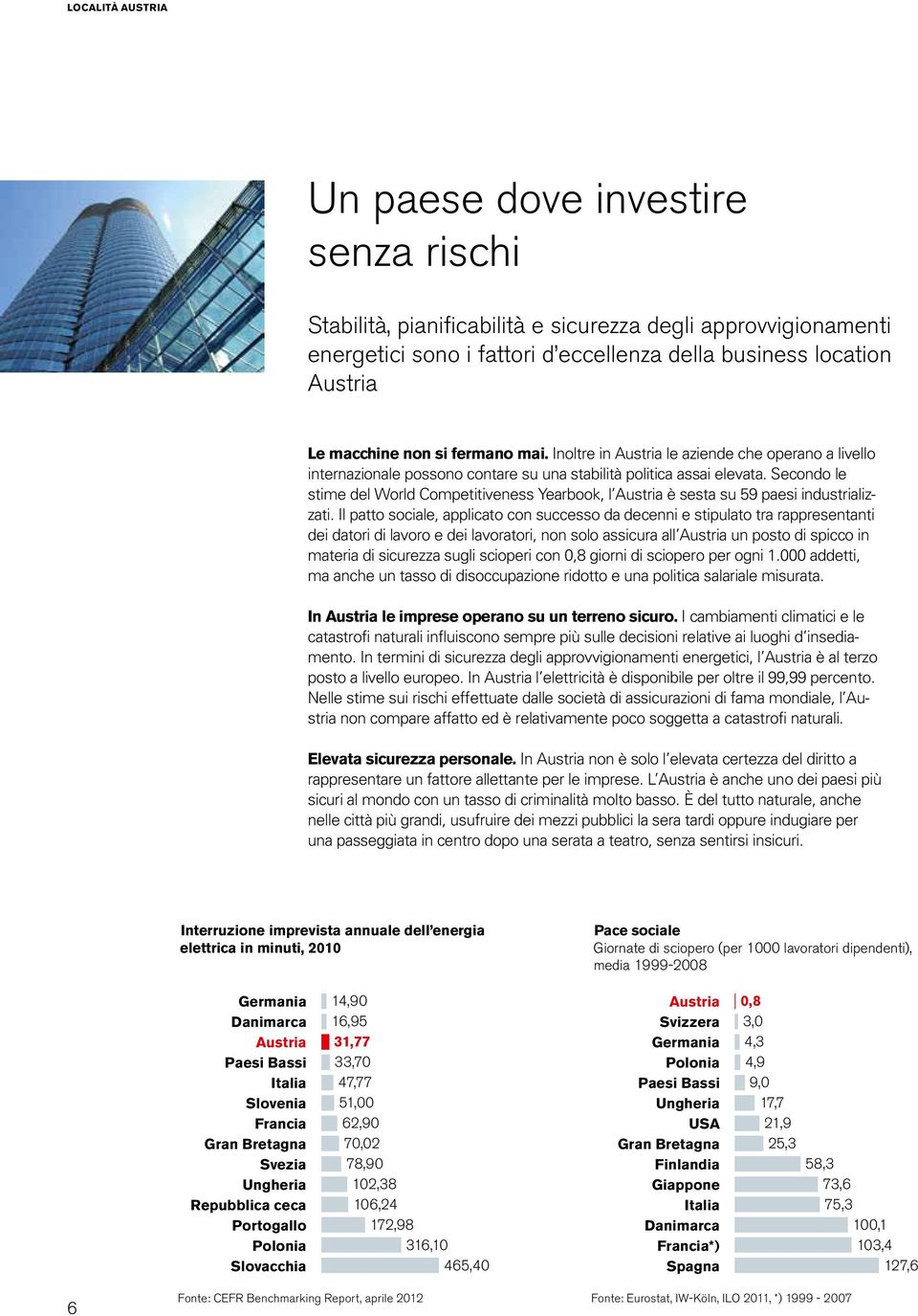 Secondo le stime del World Competitiveness Yearbook, l Austria è sesta su 59 paesi industrializzati.