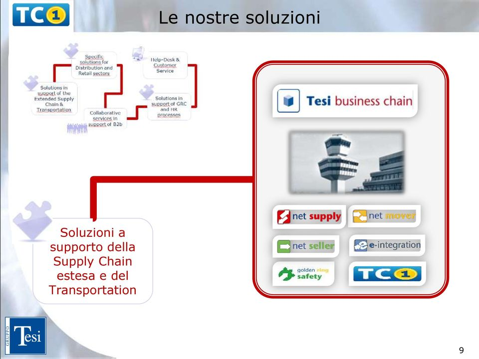 della Supply Chain