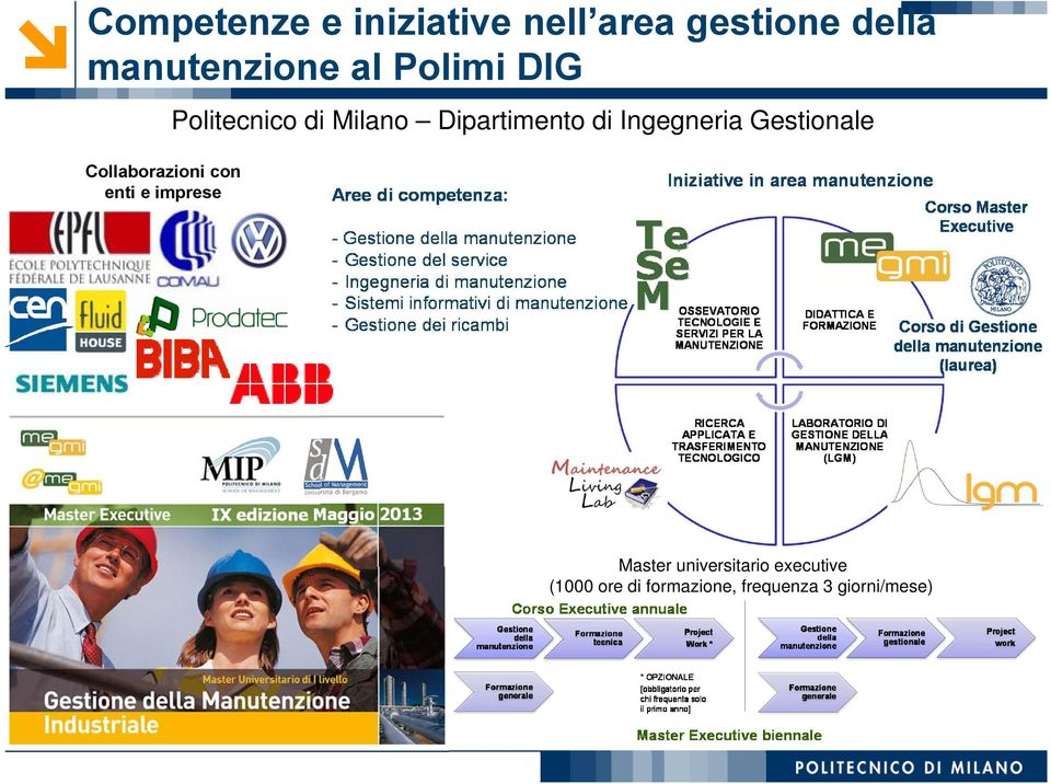 Milano Dipartimento di Ingegneria Gestionale Master