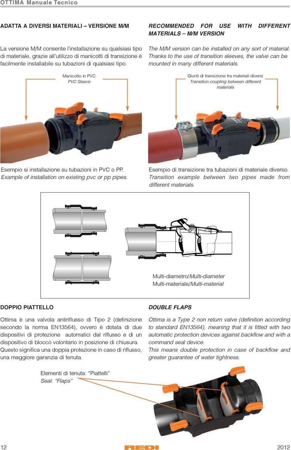 Thanks to the use of transition sleeves, the valve can be mounted in many different materials.