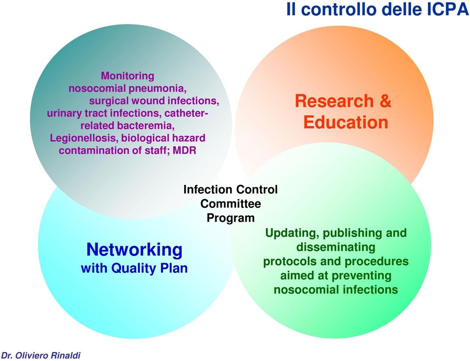 MDR Research & Education Networking with Quality Plan Infection Control Committee Program
