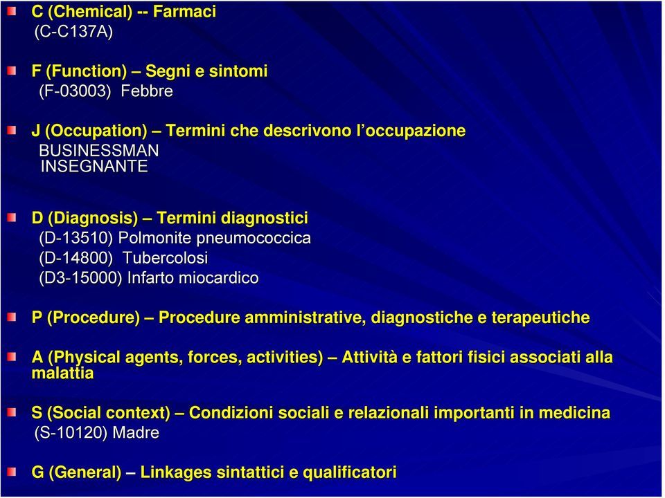 miocardico P (Procedure) Procedure amministrative, diagnostiche e terapeutiche A (Physical( agents, forces, activities) Attività e fattori fisici associati