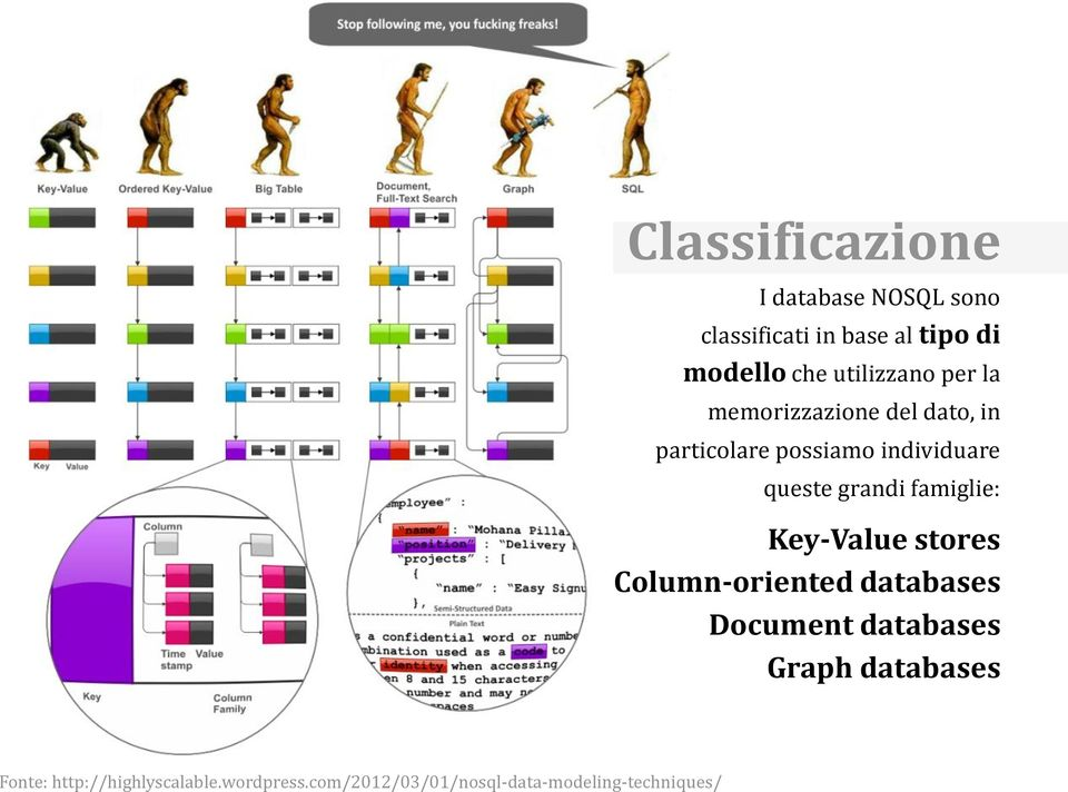 grandi famiglie: Key-Value stores Column-oriented databases Document databases Graph