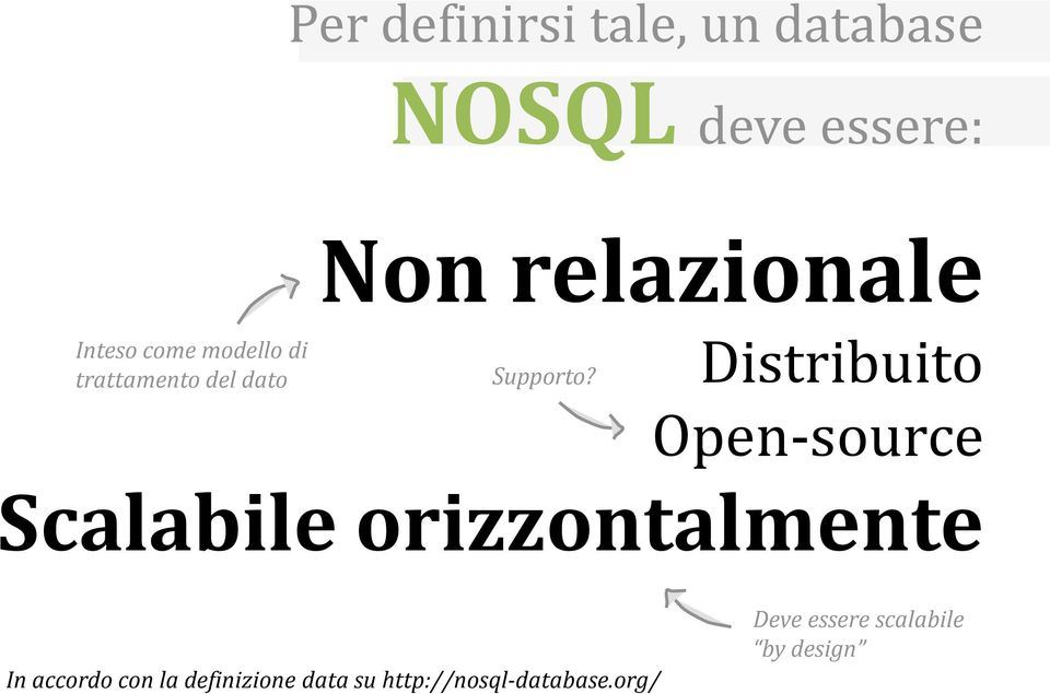 Distribuito Open-source Scalabile orizzontalmente In accordo con