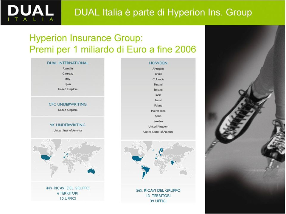 Group Hyperion Insurance