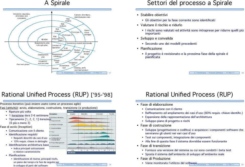 Tramontana - Processi Software - 21-Mar-11 17 E.
