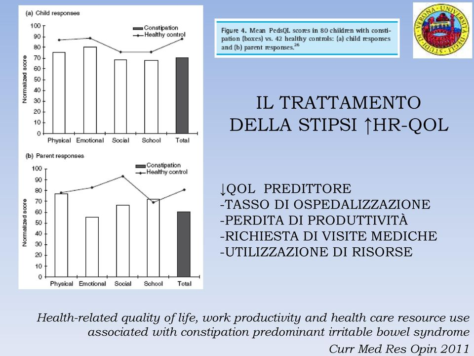 Health-related quality of life, work productivity and health care resource use