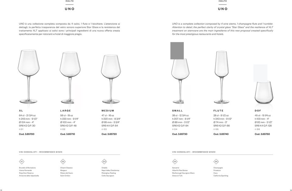 creata specificatamente per ristoranti e hotel di maggiore pregio. UNO is a complete collection composed by 4 wine stems, 1 champagne flute and 1 tumbler.