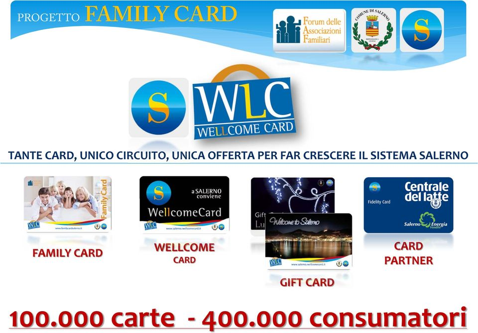 SALERNO FAMILY CARD WELLCOME CARD CARD