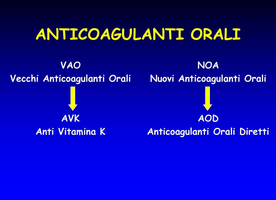Anticoagulanti Orali AVK Anti