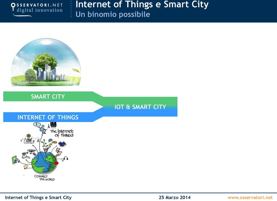 possibile SMART CITY