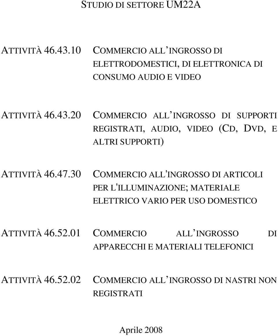 20 COMMERCIO ALL INGROSSO DI SUPPORTI REGISTRATI, AUDIO, VIDEO (CD, DVD, E ALTRI SUPPORTI) ATTIVITÀ 46.47.