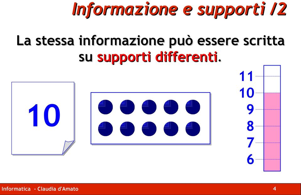 scritta su supporti differenti.