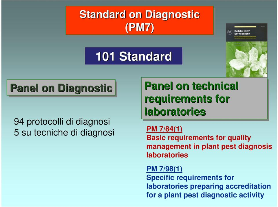 requirements for quality management in plant pest diagnosis laboratories PM 7/98(1)