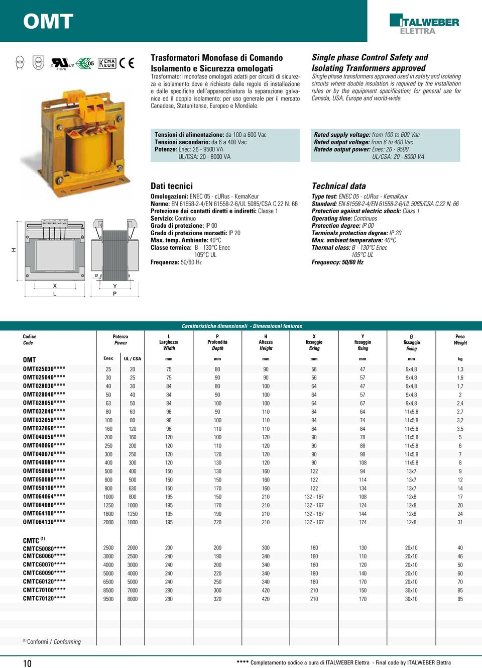 Single phase Control Safety and Isolating Tranformers approved Single phase transformers approved used in safety and isolating circuits where double insulation is required by the installation rules